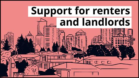AM – All Month – Support, Resources, Assistance & Info for Renters and Landlords during COVID-19 Pandemic